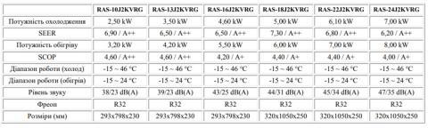 Toshiba RAS-B24J2KVRG-E / RAS-24J2AVRG-E